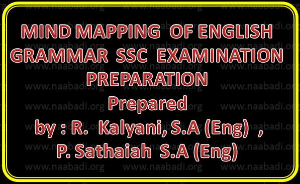 Mind Mapping of English Grammar SSC Examination Preparation