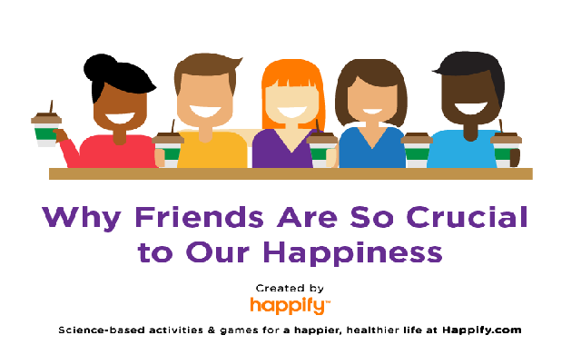 Why Friends Are So Crucial To Our Happiness #infographic