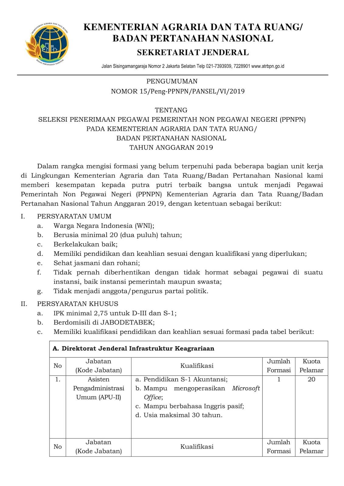 Rekrutmen Non Pegawai PPNPN Kementerian Agraria dan Tata Ruang Minimal SMA D3 S1 Tahun Anggaran 2019