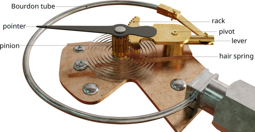 Desain termometer berisi gas (termometer gas-dalam-logam)