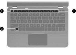 Membalik Tombol Fungsi Laptop HP