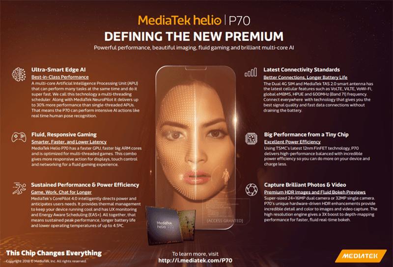 Helio P70 infographic