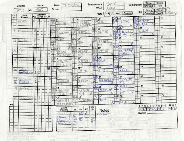 Scoresheet for 1994-07-28 MIL at TOR - Home
