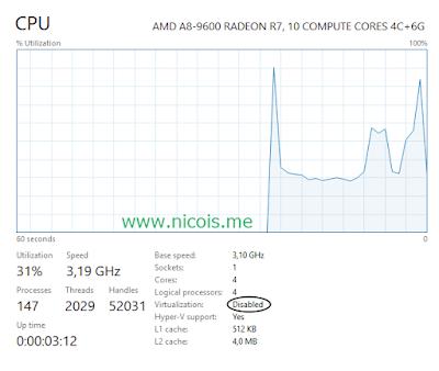 AMD APU A8-9600 Virtualization Disabled