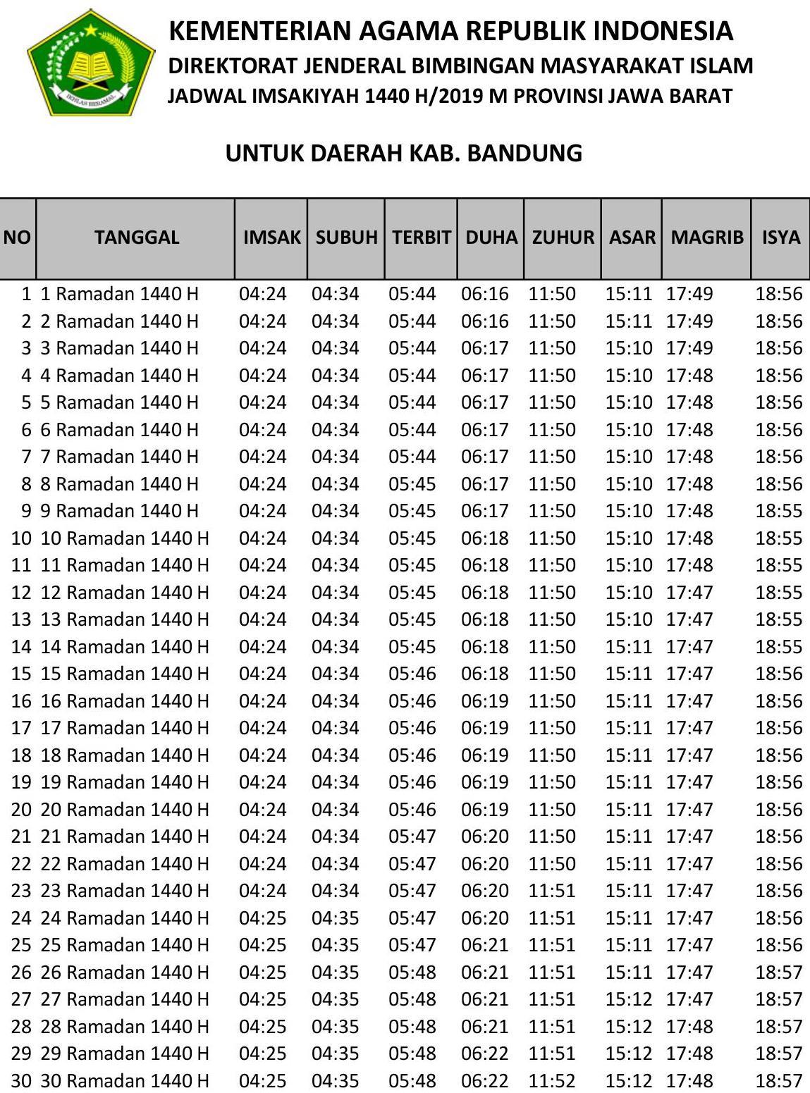 Jadwal Sholat dan Imsakiyah Kabupaten Bandung-Ramadhan 2019-Waktu Maghrib, Waktu Imsak, dan Waktu Shubuh di Wilayah Kabupaten Bandung dan Sekitarnya-Bulan Puasa 2019-1440 Hijriyah.