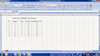 Cara Penggunaan Worksheet Pada Microsoft Excel Secara Tepat