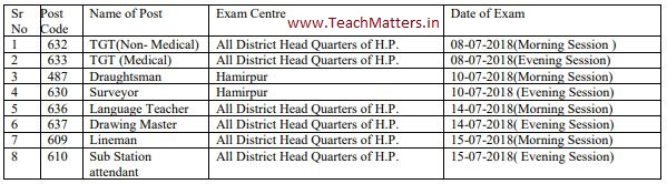 image : HPSSSB Teacher Exam Schedule 2018 (July) @ TeachMatters