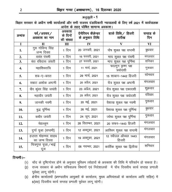 Bihar Govt holidays 2021 list