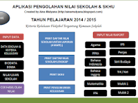 Download File : Aplikasi NS SHKU Revisi 3.0 Untuk SMP/SMA/SMK