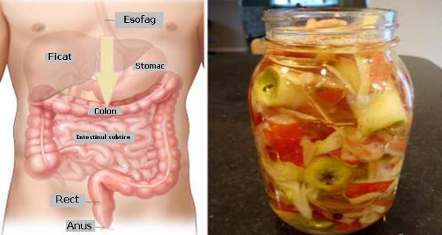 detoxifierea colonului este foarte importanta pentru sanatatea intregului corp