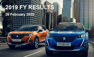 Action Peugeot dividende propose pour 2020