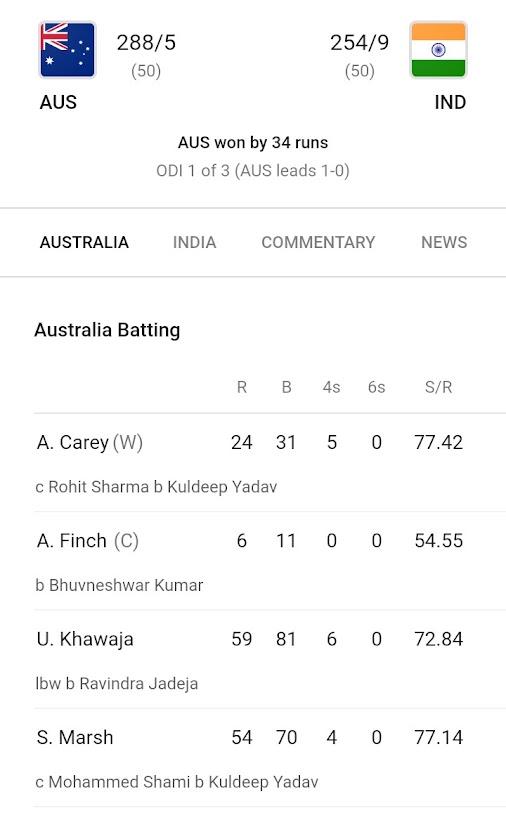 India vs Australia 1st ODI Highlights India vs Australia 1st ODI Highlights             ...