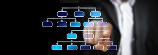https://www.knowfacts.info/2019/05/motivation-in-organizational-behavior.html