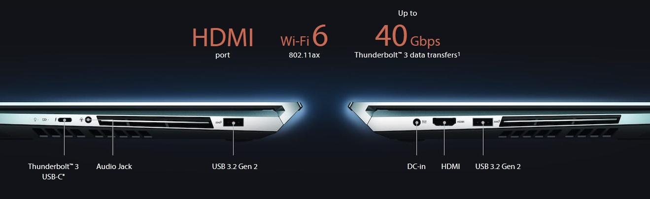 Review Harga Spesifikasi Asus Zenbook Pro Duo UX581 Laptop Grafis Kelas Atas