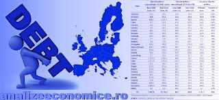 Cum a evoluat gradul de îndatorare a statelor UE din 2008 încoace