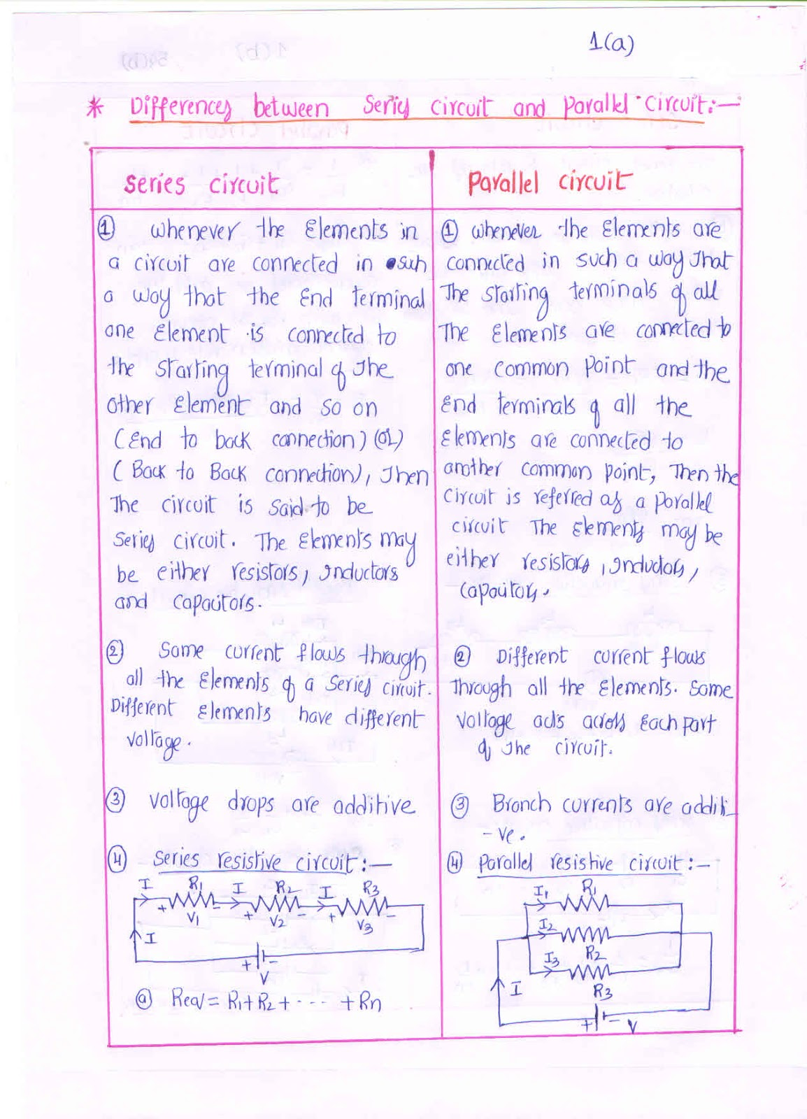 Praveenksphoorthy Unit 1b Differences Between Series And Parallel In A Circuit Circuits