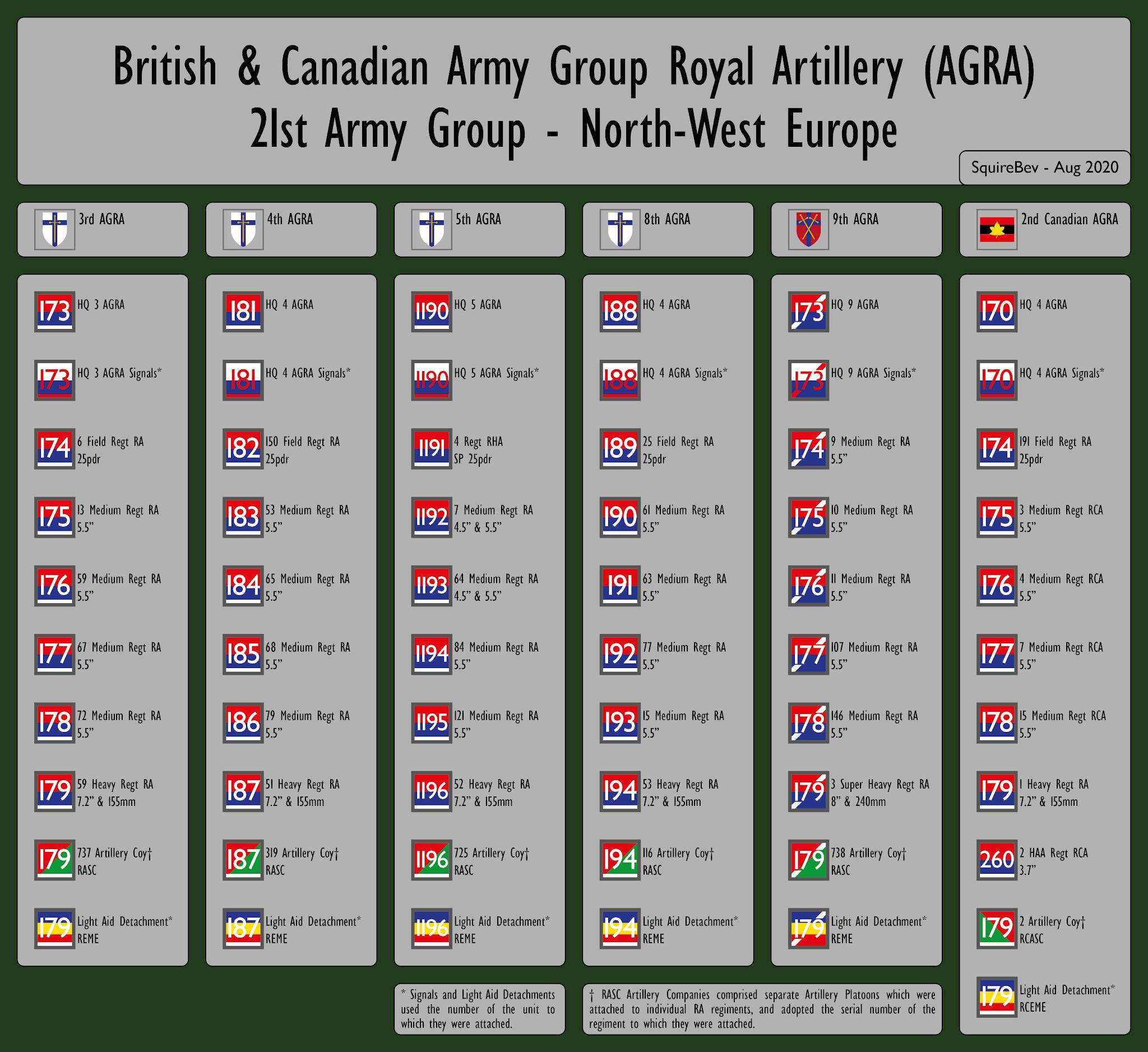 UK+-+Europe+-+AGRAs+-+1944-01.png