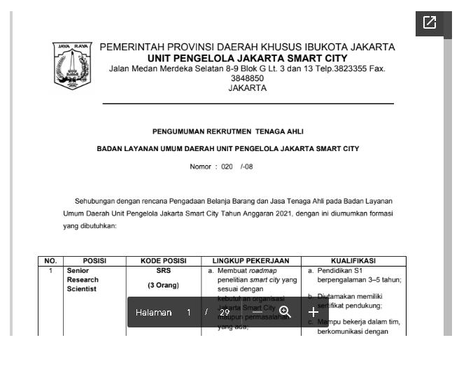 Lowongan Kerja Jakarta Smart City Januari 2021