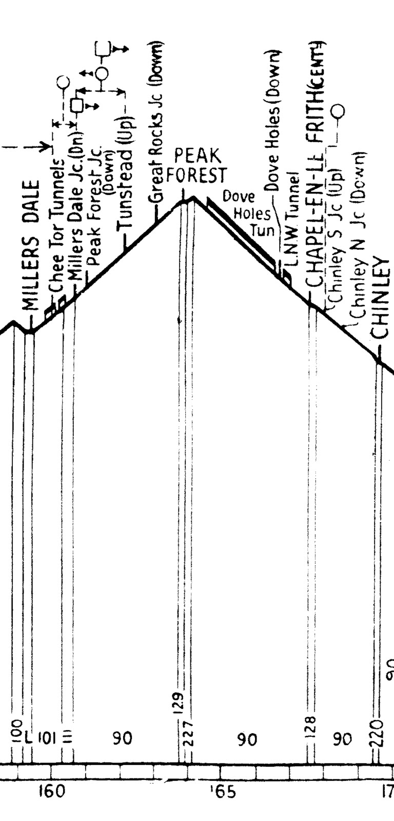 jan ford u0026 39 s world  track diagrams  peak forest