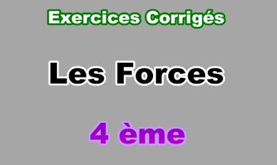 Exercices Corrigés Sur Les Forces 4eme en PDF
