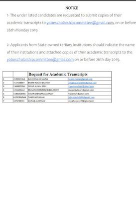 YSSB International Scholarship List of Shortlisted Candidates 2019   PG
