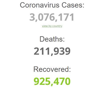 Jumlah pasien terkonfirmasi COVID19
