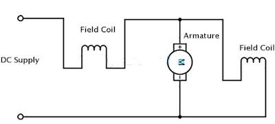 Gambar-Rangkaian-Motor-DC-Coumpound-Kumulatif