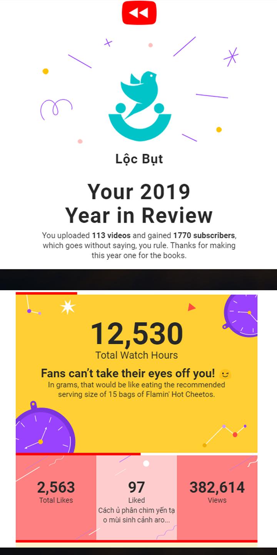 Một năm nhìn lại kênh youtube lộc bụt.
