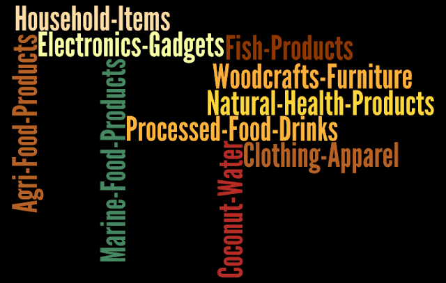 major exported items