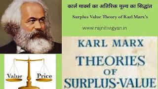 कार्ल मार्क्स का अतिरिक्त मूल्य का सिद्धांत