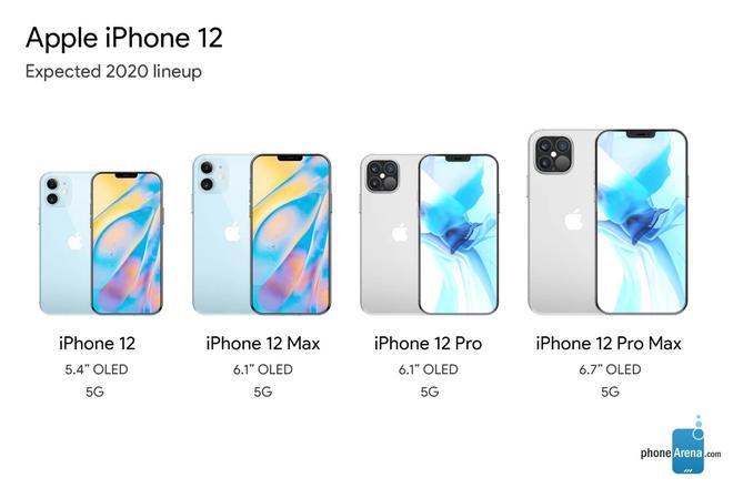 Giá bán iPhone 12 4G có thể gây thất vọng