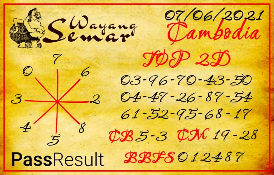 Wayang Semar - Bocoran Togel Cambodia