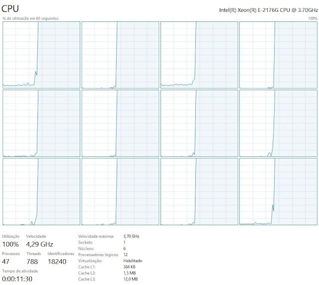 Referências de Consumo para Servidores Xeon® E-2176G