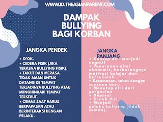 Dampak bullying jangka panjang dan jangka pendek
