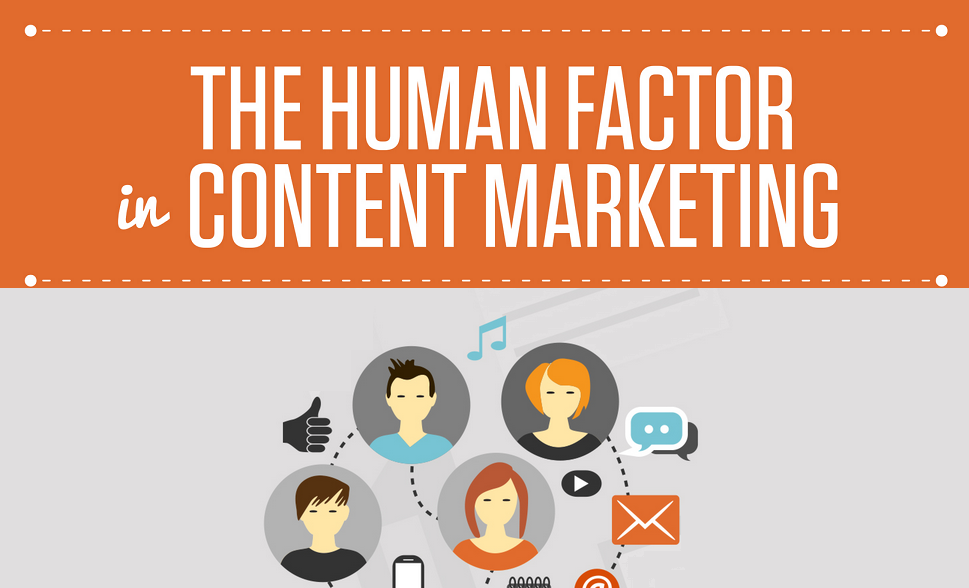 The Human Factor in Content Marketing - infographic