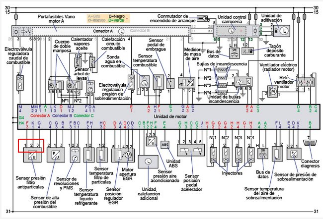 peugeot 3008 engine diagram peugeot brasil wiring diagram