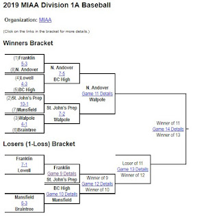 Baseball = Super 8 updated bracket