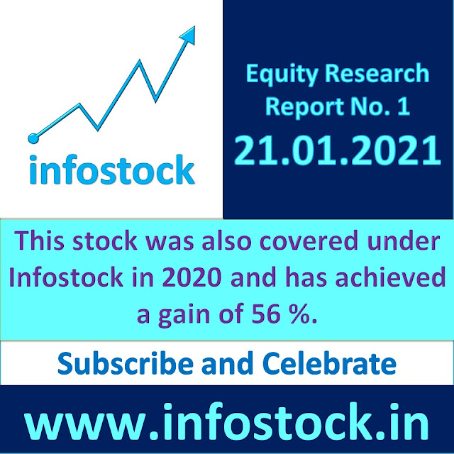Indian Stock Market Research Report