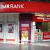 CIMB Bank SWIFT Codes in Malaysia