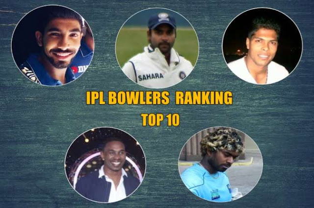 IPL Players Ranking