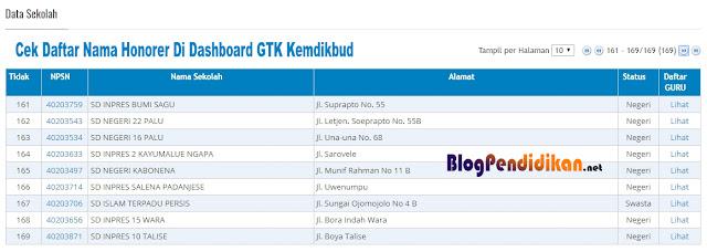 Cek Daftar Nama Honorer di Dashboard GTK Kemdikbud