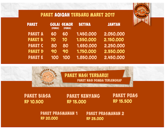 Jasa Layanan Aqiqah Area Kecamatan Banyumas, Purwokerto (SIAP DI ANTAR KE LOKASI), Hubungi: 0821 3862 3999 (CALL/SMS/WA), Harga mulai 1 jutaan