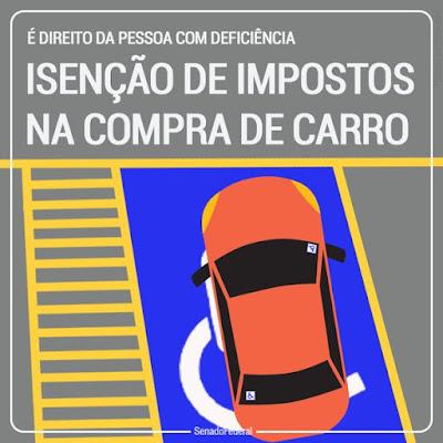 CARRO 0 KM SEM IMPOSTO