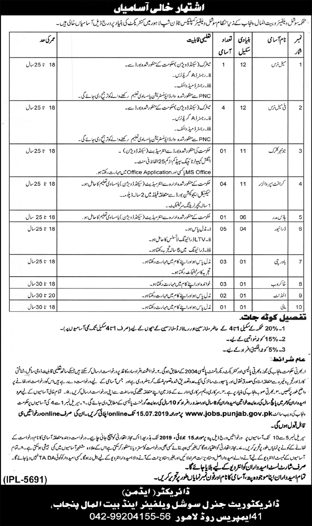 Jobs in Social Welfare And Bait Ul Maal Department Lahore