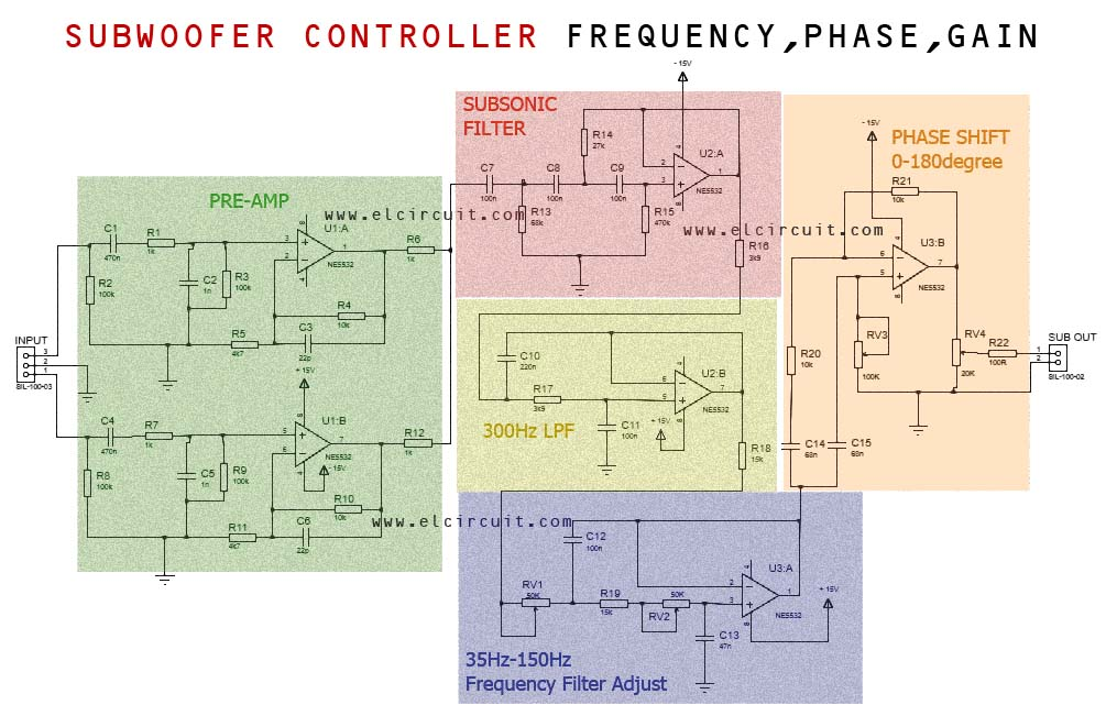 Subwoofer Controller Frequency  Phase  Gain