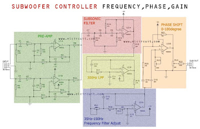 Circuit Diagram Subwoofer Controller Frequency, Phase, Gain