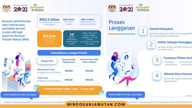 Pendaftaran Program Jaringan Prihatin B40 : RM300 Peranti & RM180 Data