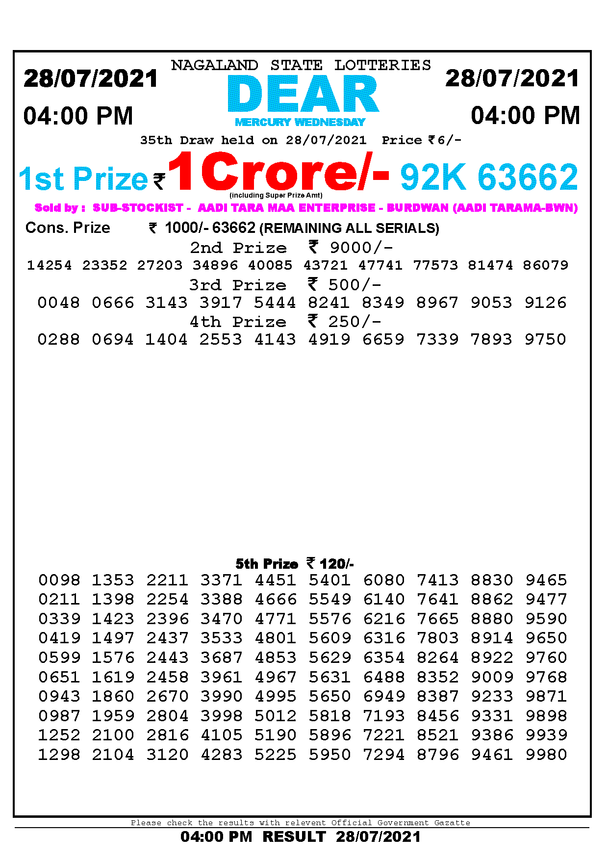 lottery sambad today result 4pm lottery baba