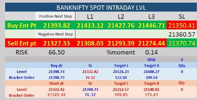 NIFTY FOR 01 OCT 2020
