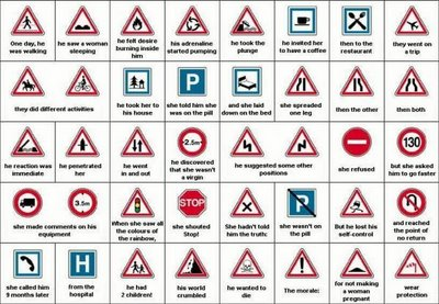 drivers signs and what they mean